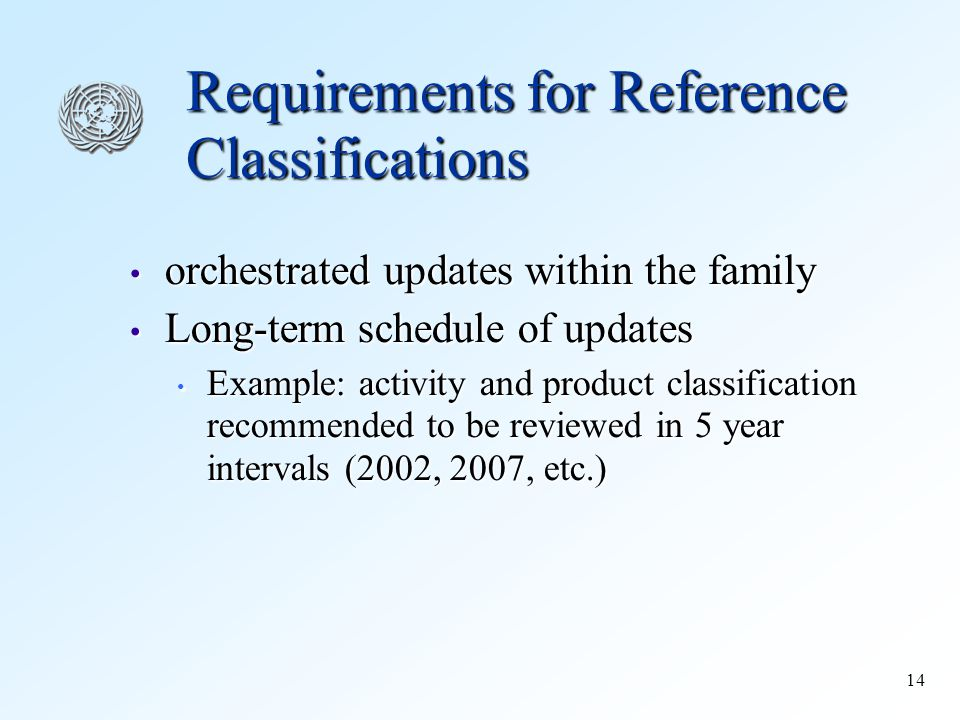 14 Requirements for Reference Classifications orchestrated updates within the family orchestrated updates within the family Long-term schedule of updates Long-term schedule of updates Example: activity and product classification recommended to be reviewed in 5 year intervals (2002, 2007, etc.) Example: activity and product classification recommended to be reviewed in 5 year intervals (2002, 2007, etc.)