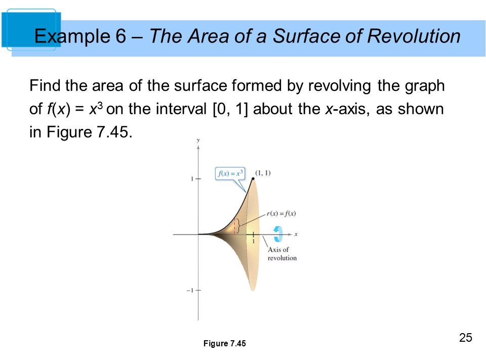 25 Example 6 – The Area of a Surface of Revolution Find the area of the surface formed by revolving the graph of f(x) = x 3 on the interval [0, 1] about the x-axis, as shown in Figure 7.45.