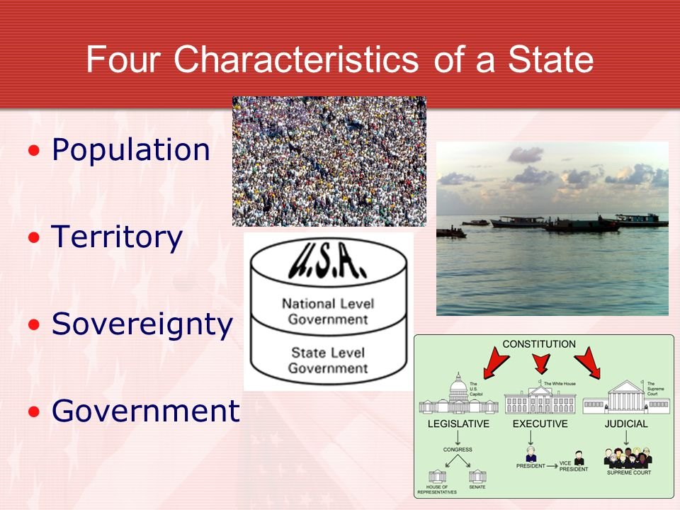 Four Characteristics of a State Population Territory Sovereignty Government