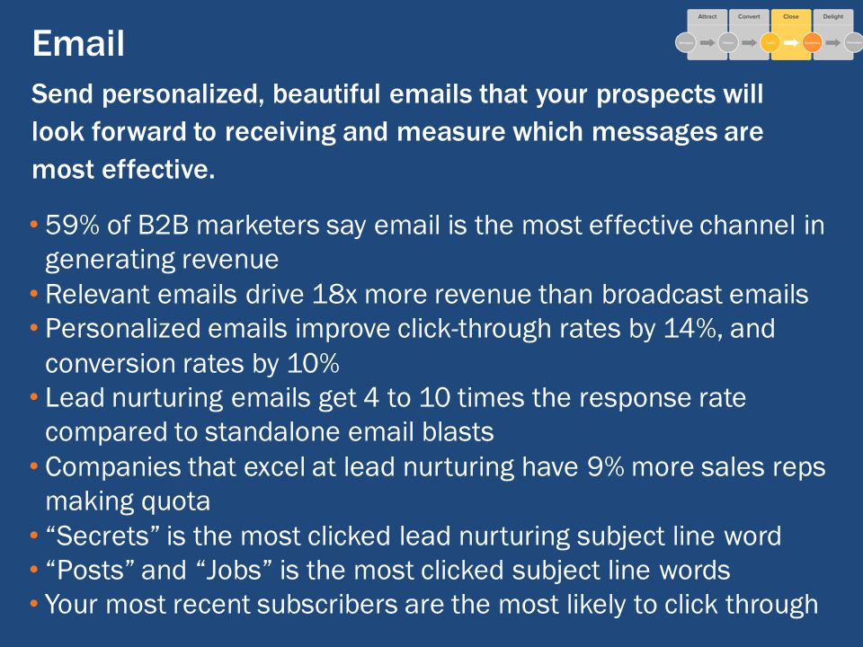 Send personalized, beautiful  s that your prospects will look forward to receiving and measure which messages are most effective.