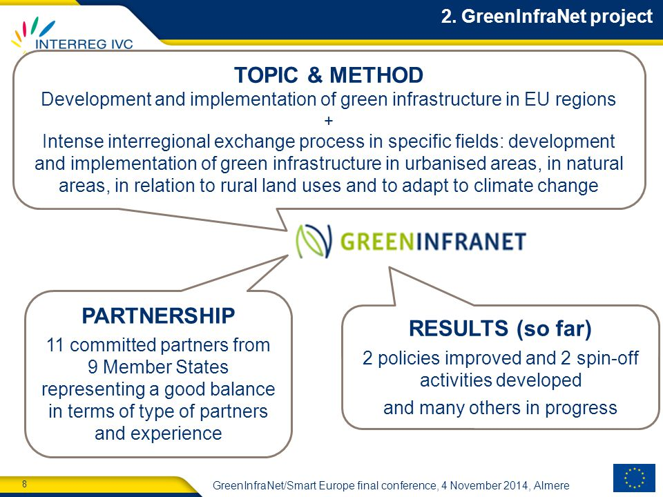 8 GreenInfraNet/Smart Europe final conference, 4 November 2014, Almere TOPIC & METHOD Development and implementation of green infrastructure in EU regions + Intense interregional exchange process in specific fields: development and implementation of green infrastructure in urbanised areas, in natural areas, in relation to rural land uses and to adapt to climate change PARTNERSHIP 11 committed partners from 9 Member States representing a good balance in terms of type of partners and experience RESULTS (so far) 2 policies improved and 2 spin-off activities developed and many others in progress 2.