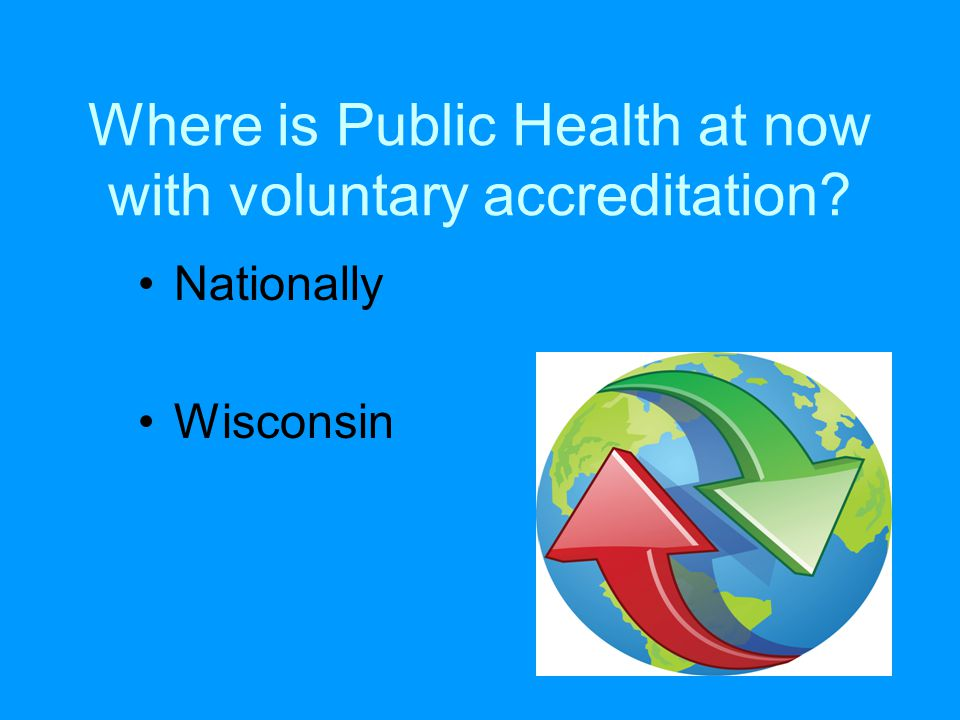 Where is Public Health at now with voluntary accreditation Nationally Wisconsin