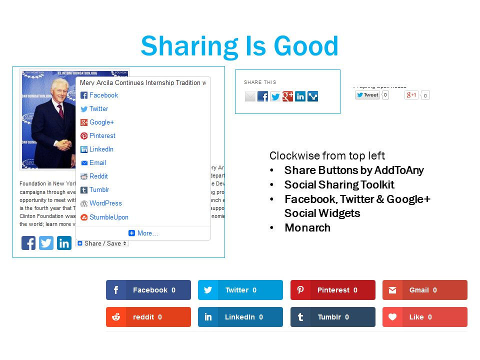 Sharing Is Good Clockwise from top left Share Buttons by AddToAny Social Sharing Toolkit Facebook, Twitter & Google+ Social Widgets Monarch