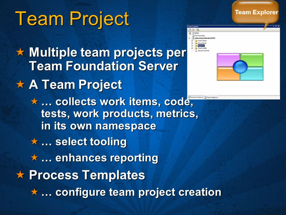 Team Foundation Server Lothar Wieske Lifecycle Management Technology ...
