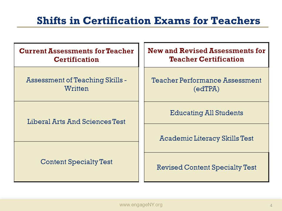 New York State Teacher Certification Examinations Academic Literacy