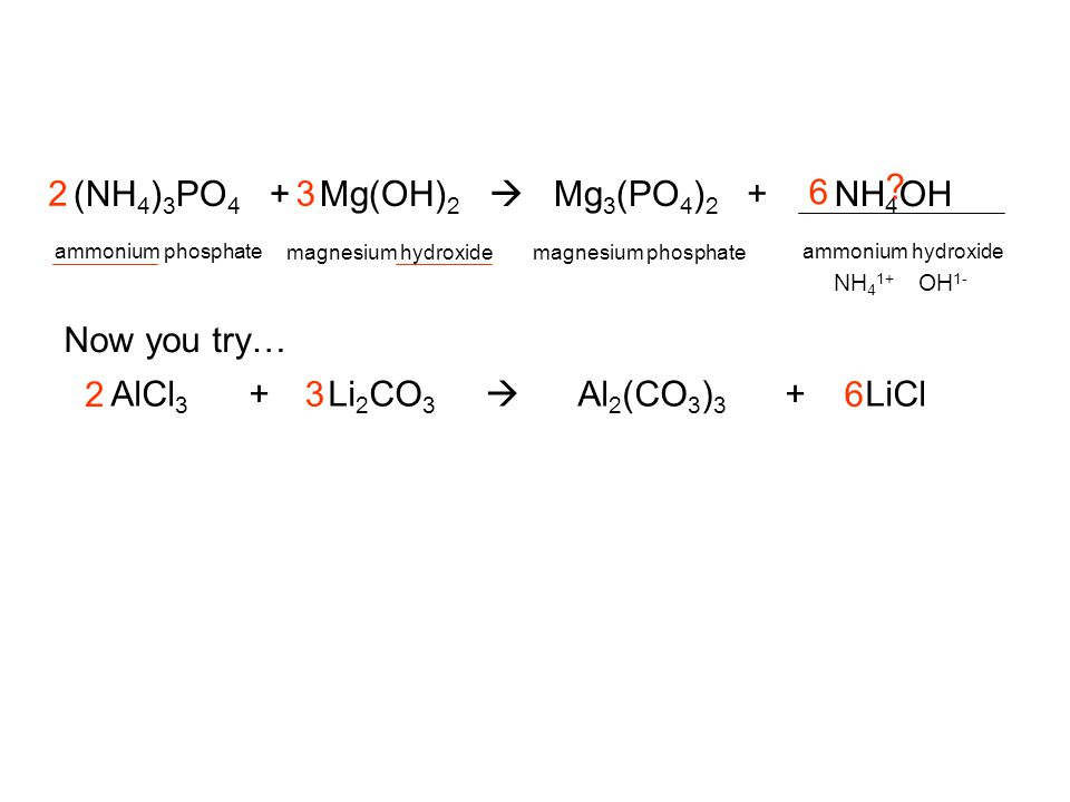 Mole Calculations Visualizing A Chemical Reaction Na Cl 2 Nacl