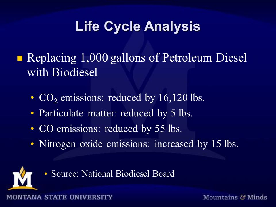 Life Cycle Analysis Replacing 1,000 gallons of Petroleum Diesel with Biodiesel CO 2 emissions: reduced by 16,120 lbs.
