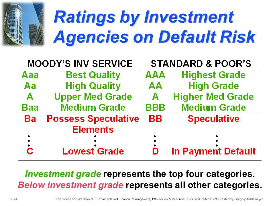 four elements of financial management