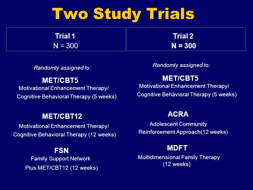 Randomly assigned to: MET/CBT5 Motivational Enhancement Therapy/ Cognitive Behavioral Therapy (5 weeks) MET/CBT12 Motivational Enhancement Therapy/ Cognitive Behavioral Therapy (12 weeks) FSN Family Support Network Plus MET/CBT12 (12 weeks) Trial 1 Two Study Trials N = 300 ACRA Adolescent Community Reinforcement Approach(12 weeks) MDFT Multidimensional Family Therapy Trial 2 Randomly assigned to: MET/CBT5 Motivational Enhancement Therapy/ Cognitive Behavioral Therapy (5 weeks) (12 weeks) N = 300