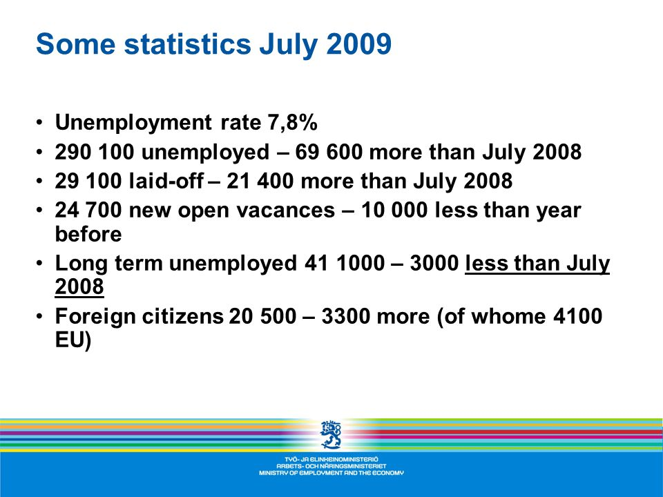 Some statistics July 2009 Unemployment rate 7,8% unemployed – more than July laid-off – more than July new open vacances – less than year before Long term unemployed – 3000 less than July 2008 Foreign citizens – 3300 more (of whome 4100 EU)