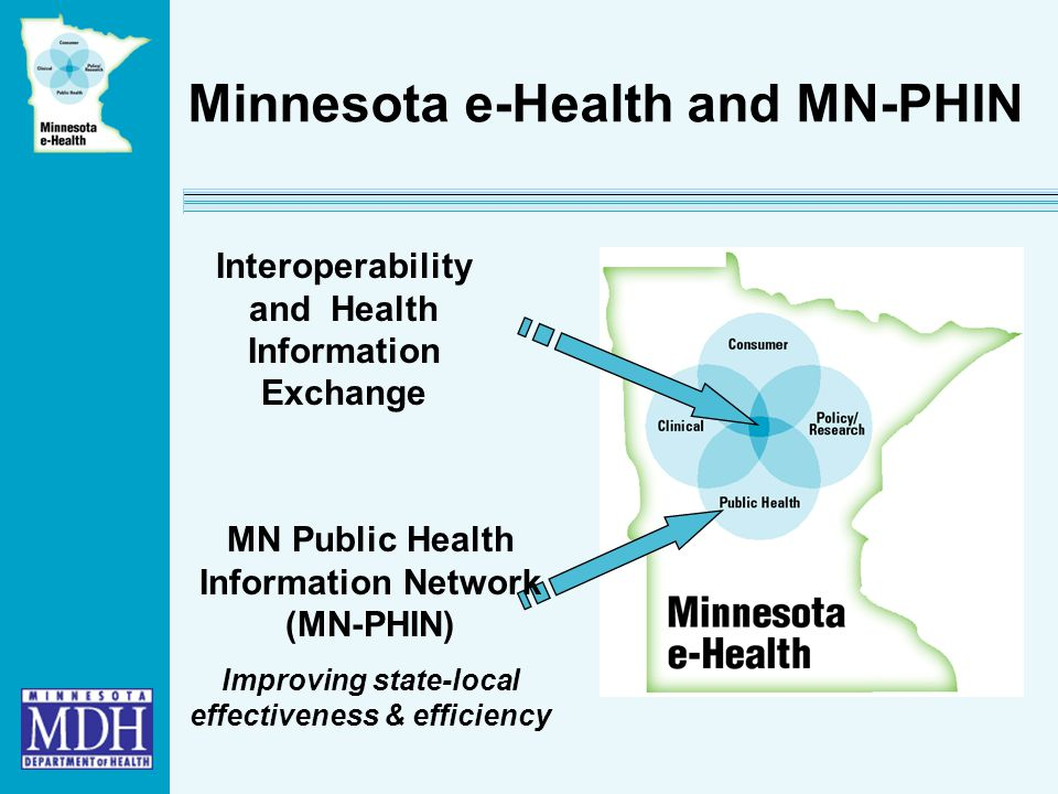 Minnesota e-Health and MN-PHIN MN Public Health Information Network (MN-PHIN) Improving state-local effectiveness & efficiency Interoperability and Health Information Exchange