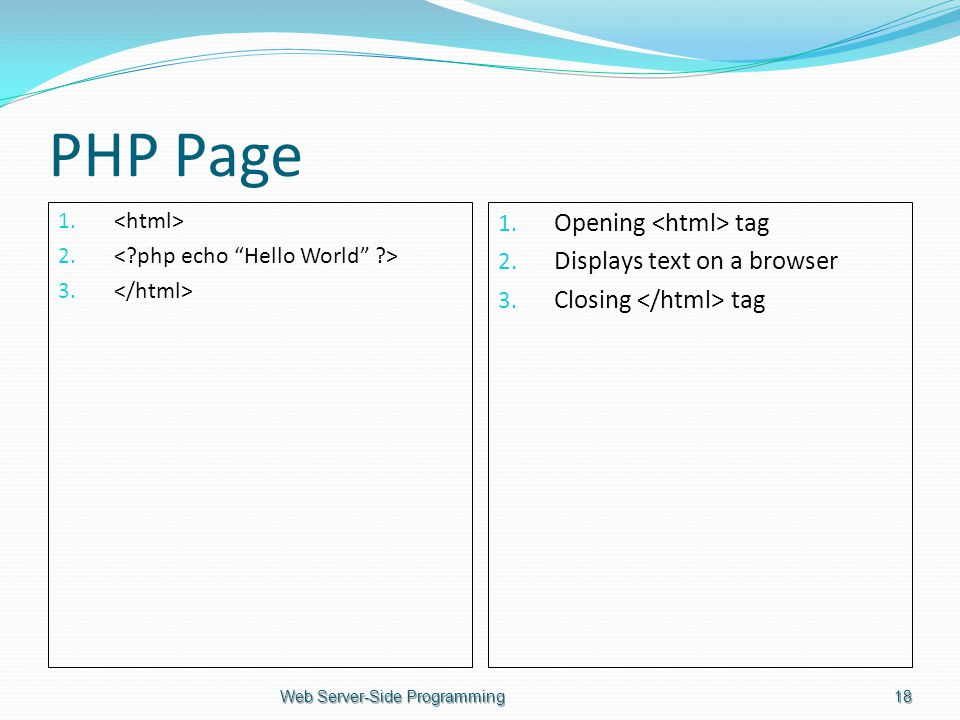 PHP Page Opening tag 2. Displays text on a browser 3.