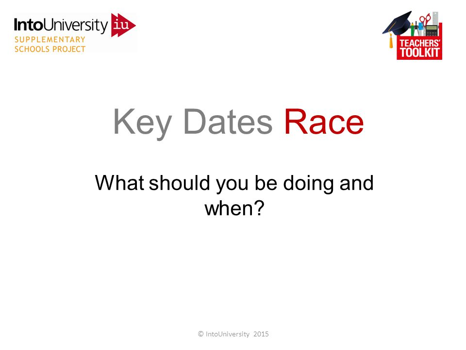 What should you be doing and when Key Dates Race © IntoUniversity 2015