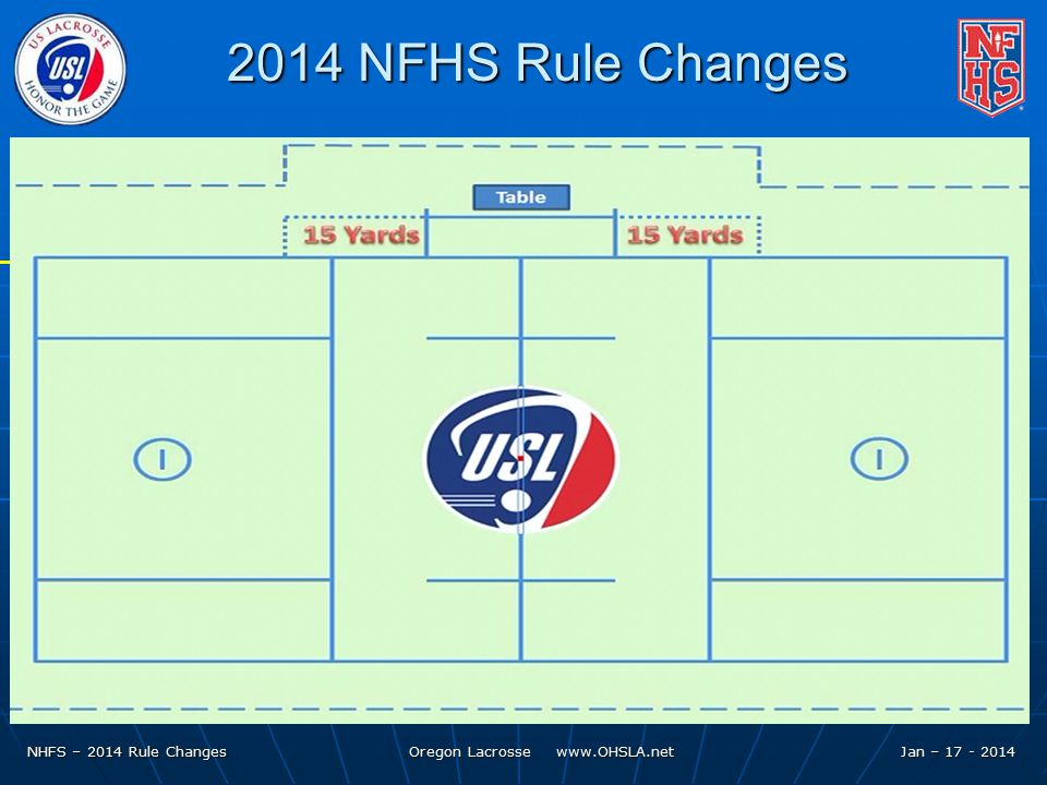 NHFS – 2014 Rule Changes Oregon Lacrosse   Jan – NFHS Rule Changes