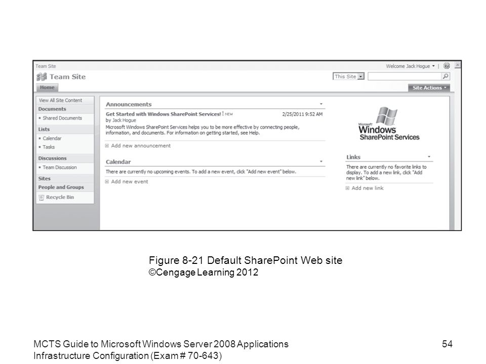 MCTS Guide to Microsoft Windows Server 2008 Applications Infrastructure Configuration (Exam # ) 54 Figure 8-21 Default SharePoint Web site ©Cengage Learning 2012