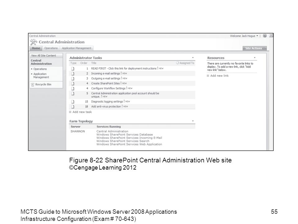 MCTS Guide to Microsoft Windows Server 2008 Applications Infrastructure Configuration (Exam # ) 55 Figure 8-22 SharePoint Central Administration Web site ©Cengage Learning 2012