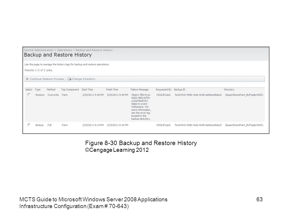 MCTS Guide to Microsoft Windows Server 2008 Applications Infrastructure Configuration (Exam # ) 63 Figure 8-30 Backup and Restore History ©Cengage Learning 2012