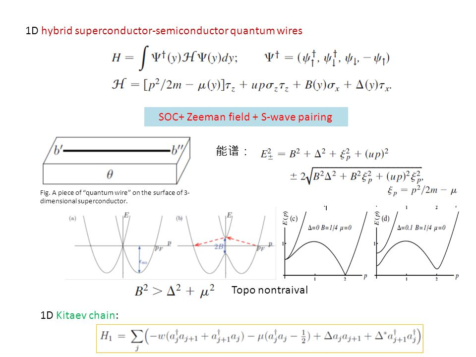 Topological superconductor to Anderson localization transition in ...