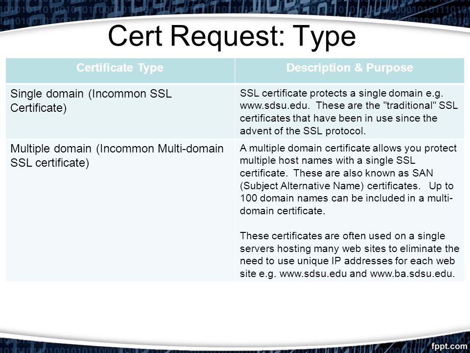 Tlsssl Review Transport Layer Security A 30 Second History Secure