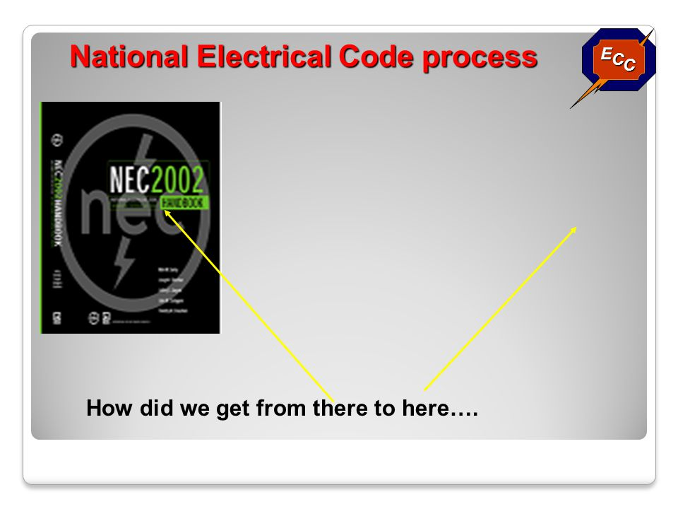 E C C National Electrical Code process How did we get from there to ...