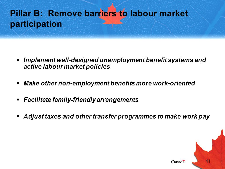 11 Pillar B: Remove barriers to labour market participation  Implement well-designed unemployment benefit systems and active labour market policies  Make other non-employment benefits more work-oriented  Facilitate family-friendly arrangements  Adjust taxes and other transfer programmes to make work pay
