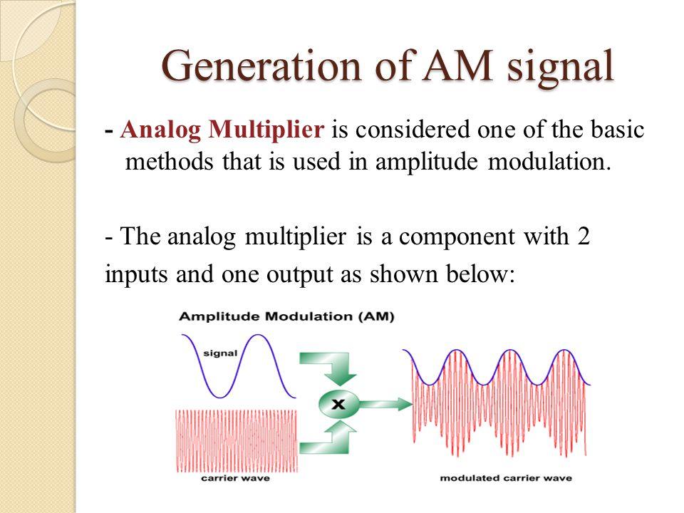 AM Modulation & Demodulation  Modulation Definition: Modulation: The