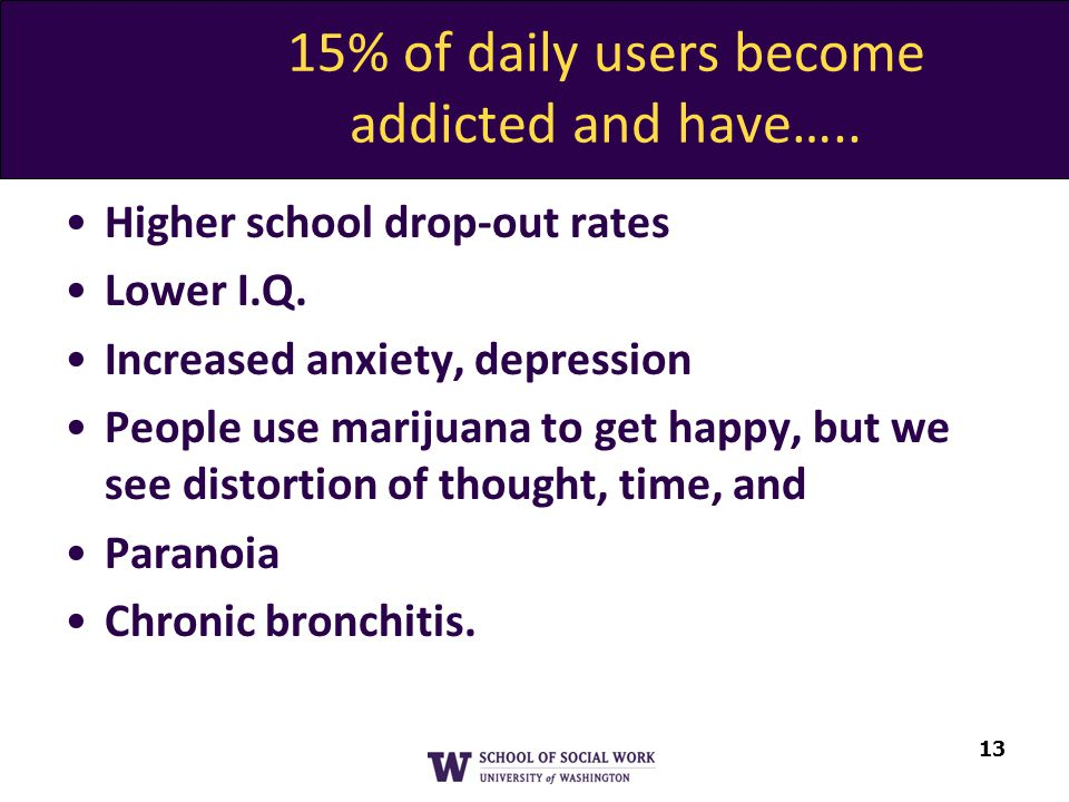 15% of daily users become addicted and have….. Higher school drop-out rates Lower I.Q.