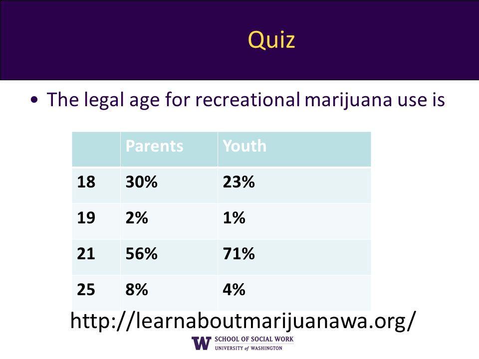 Quiz The legal age for recreational marijuana use is ParentsYouth 1830%23% 192%1% 2156%71% 258%4%