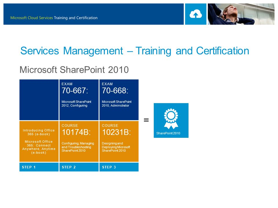 Microsoft SharePoint 2010 EXAM : Microsoft SharePoint 2012, Configuring EXAM : Microsoft SharePoint 2010, Adminstrator Introducing Office 365 (e-book) Microsoft Office 365: Connect Anywhere, Anytime (e-book) COURSE 10174B: Configuring, Managing and Troubleshooting SharePoint 2010 COURSE 10231B: Designing and Deploying Microsoft SharePoint 2010 SharePoint 2010 = STEP 1STEP 2STEP 3 Services Management – Training and Certification