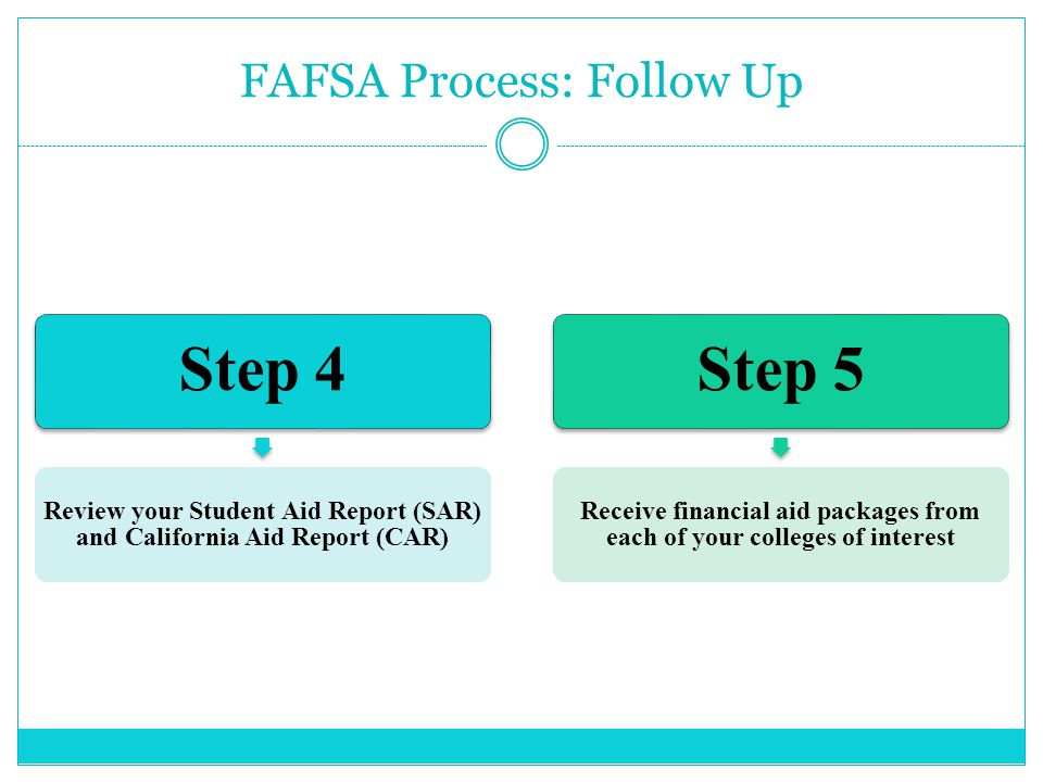 Step 4 Review your Student Aid Report (SAR) and California Aid Report (CAR) Step 5 Receive financial aid packages from each of your colleges of interest FAFSA Process: Follow Up