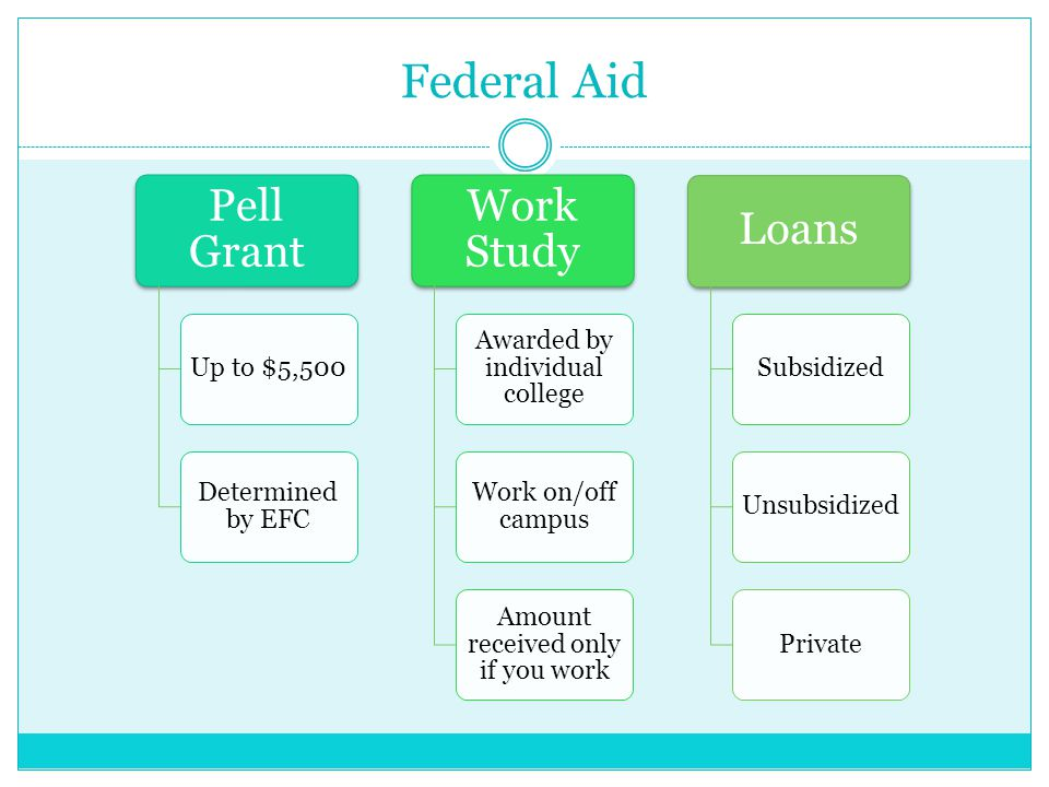 Federal Aid Pell Grant Up to $5,500 Determined by EFC Work Study Awarded by individual college Work on/off campus Amount received only if you work Loans SubsidizedUnsubsidizedPrivate