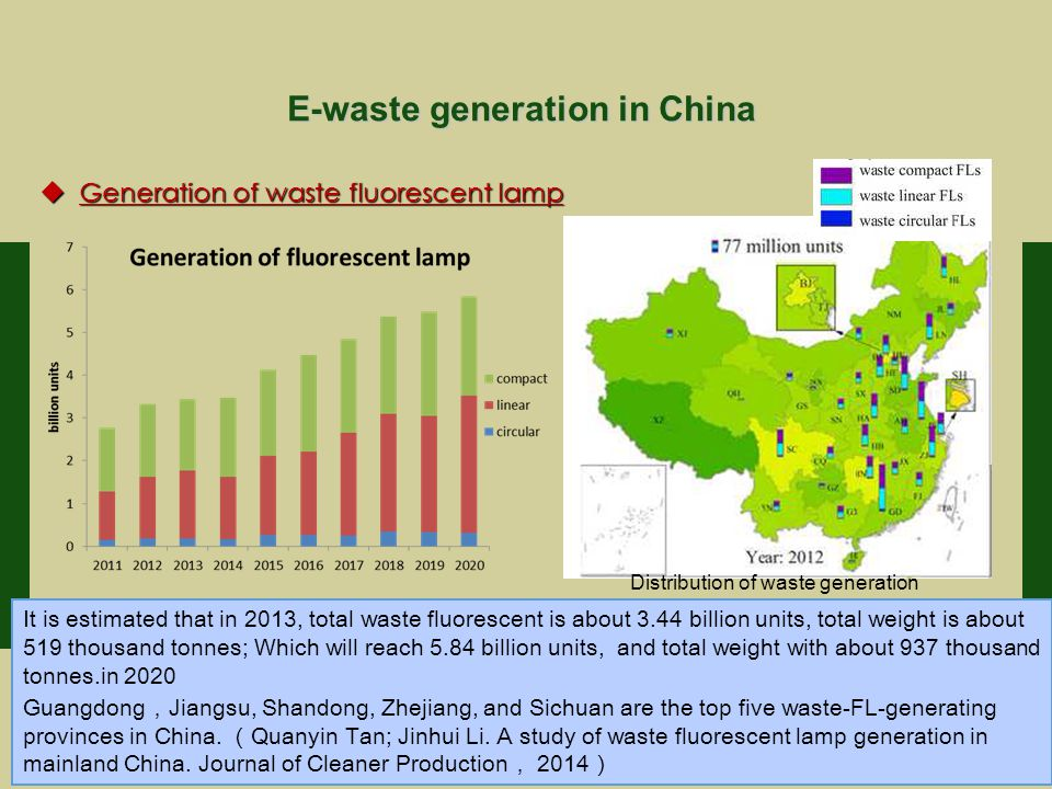 It is estimated that in 2013, total waste fluorescent is about 3.44 billion units, total weight is about 519 thousand tonnes; Which will reach 5.84 billion units, and total weight with about 937 thousand tonnes.in 2020 Guangdong , Jiangsu, Shandong, Zhejiang, and Sichuan are the top five waste-FL-generating provinces in China.