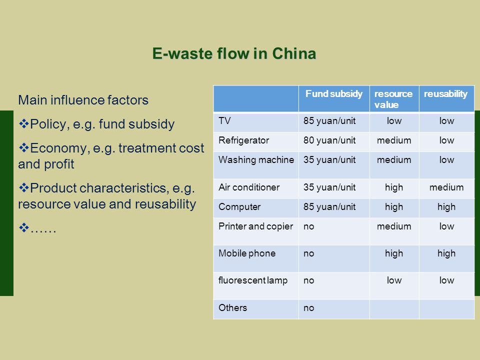E-waste flow in China Main influence factors  Policy, e.g.