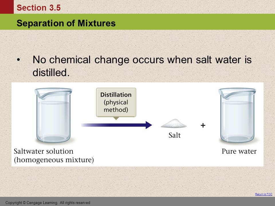 Section 3.5 Separation of Mixtures Return to TOC Copyright © Cengage Learning.