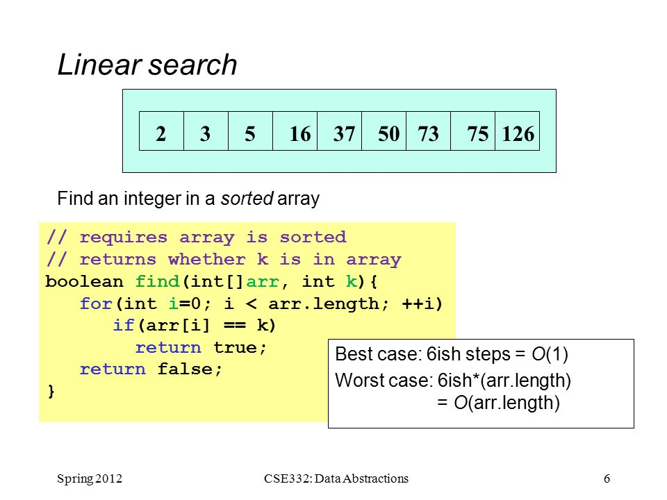 Linear search Find an integer in a sorted array Spring 20126CSE332: Data Abstractions // requires array is sorted // returns whether k is in array boolean find(int[]arr, int k){ for(int i=0; i < arr.length; ++i) if(arr[i] == k) return true; return false; } Best case: 6ish steps = O(1) Worst case: 6ish*(arr.length) = O(arr.length)