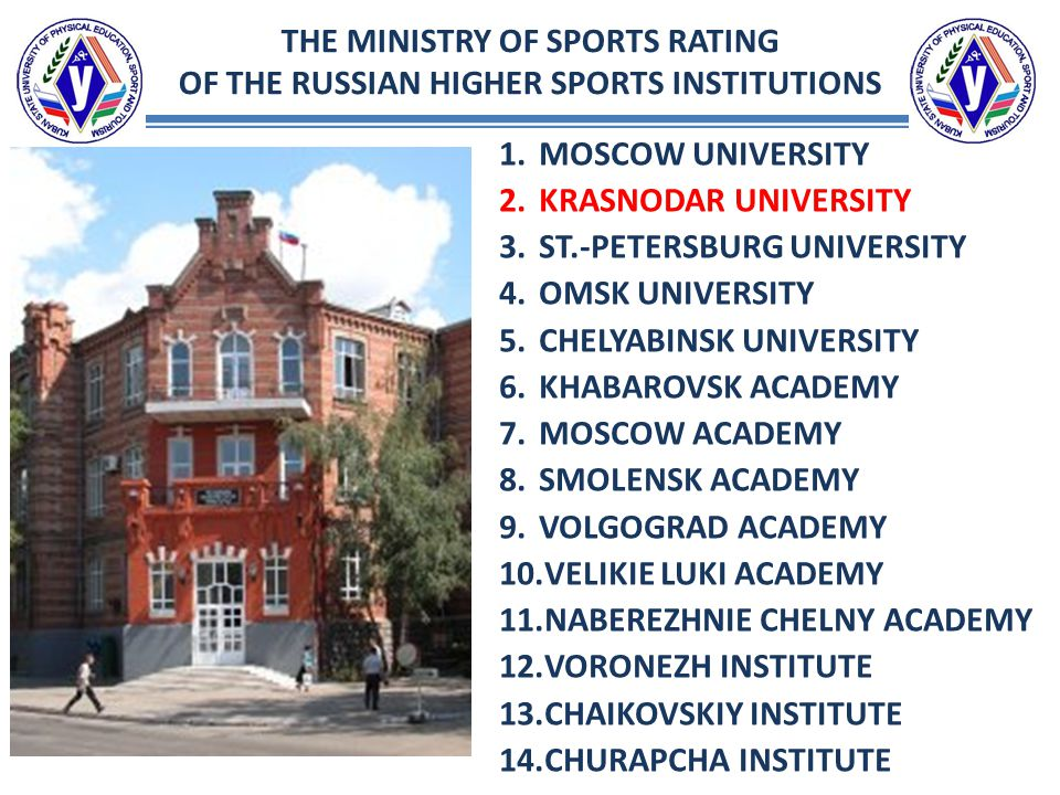 Kuban State University Of Physical Education Sports And Tourism The Kuban State University Of Physical Education Sports And Tourism Potential In The Ppt Download