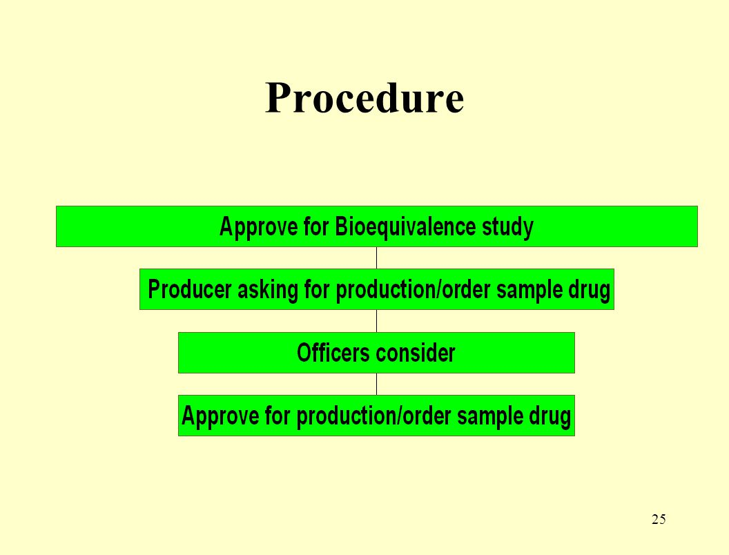 24 Definition Certificate of Analysis is report present result of pharmaceutical product standard checking