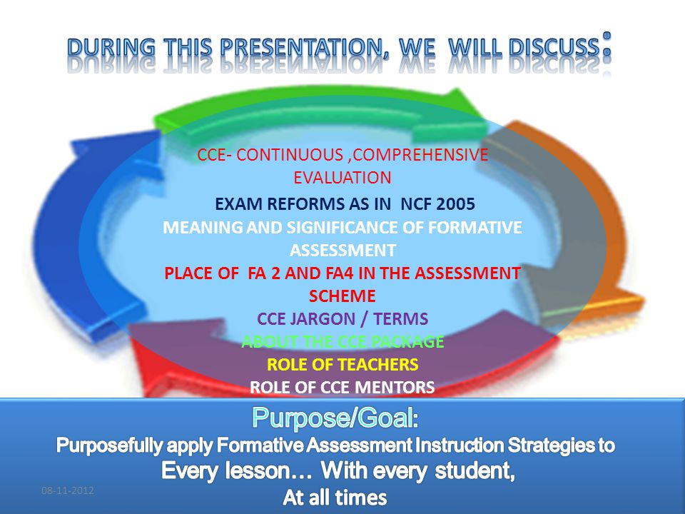 CCE- CONTINUOUS,COMPREHENSIVE EVALUATION EXAM REFORMS AS IN NCF 2005 MEANING AND SIGNIFICANCE OF FORMATIVE ASSESSMENT PLACE OF FA 2 AND FA4 IN THE ASSESSMENT SCHEME CCE JARGON / TERMS ABOUT THE CCE PACKAGE ROLE OF TEACHERS ROLE OF CCE MENTORS