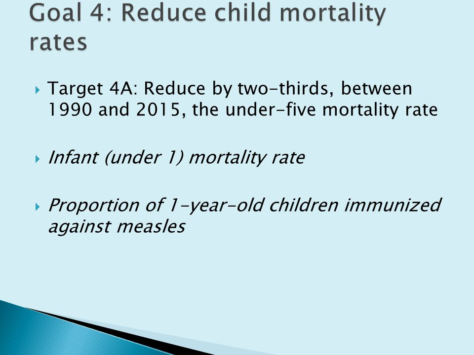  Target 4A: Reduce by two-thirds, between 1990 and 2015, the under-five mortality rate  Infant (under 1) mortality rate  Proportion of 1-year-old children immunized against measles