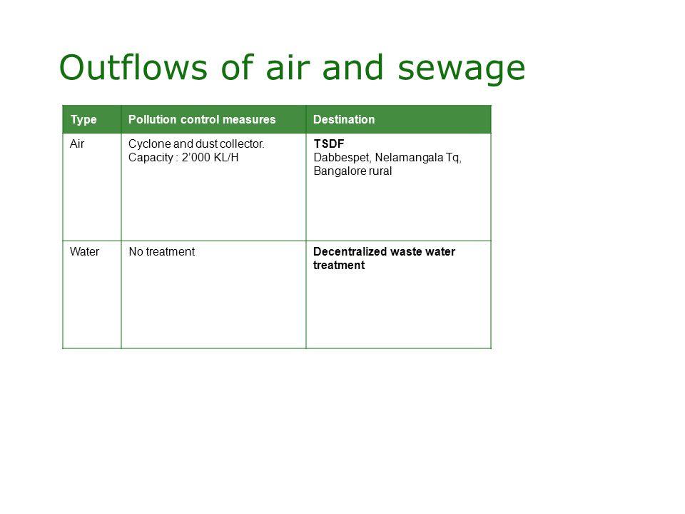 EwaRRD & Co  Electronic & Electrical Waste Recycling Dismantling