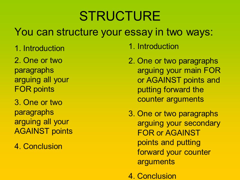 structuring an essay All essays should include the following structure essay paragraphs a paragraph is a related group of sentences that develops one main idea each paragraph in the body of the essay should contain:  writing your essay referencing the essay editing your essay handing in your essay essay and assignment planning answering assignment questions.