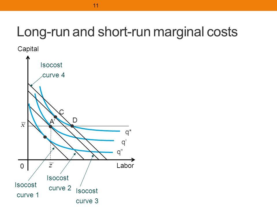long run marginal cost curve