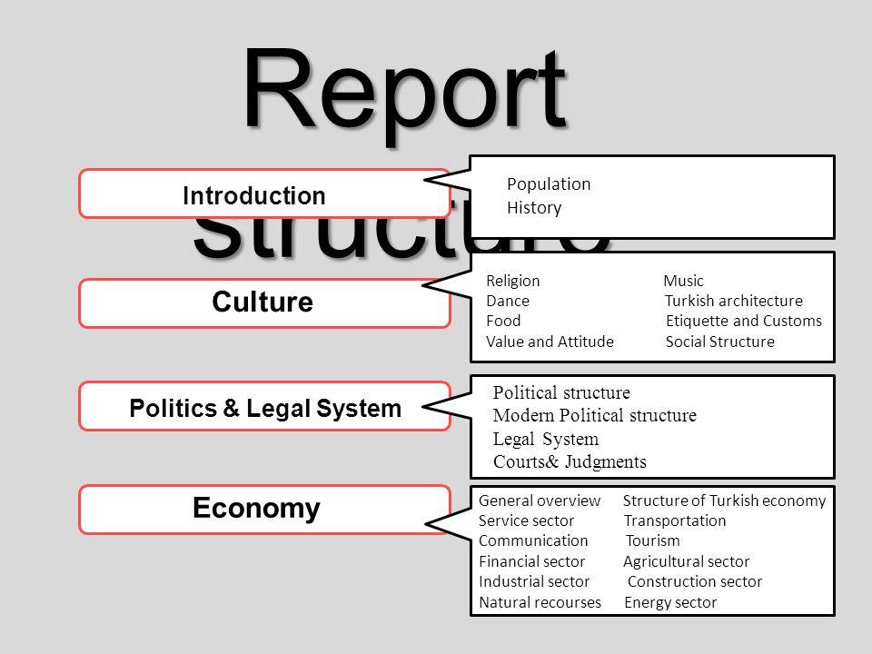 Turkey Culture, Politics & Legal System, Economy Foreign