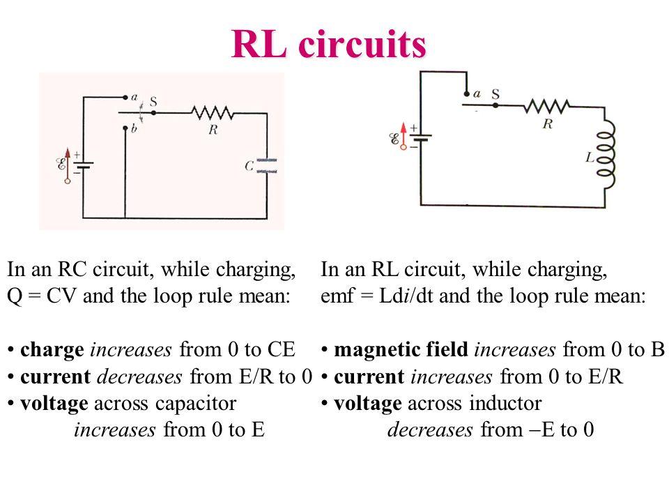 Physics 2102 Inductors, RL circuits, LC circuits Physics