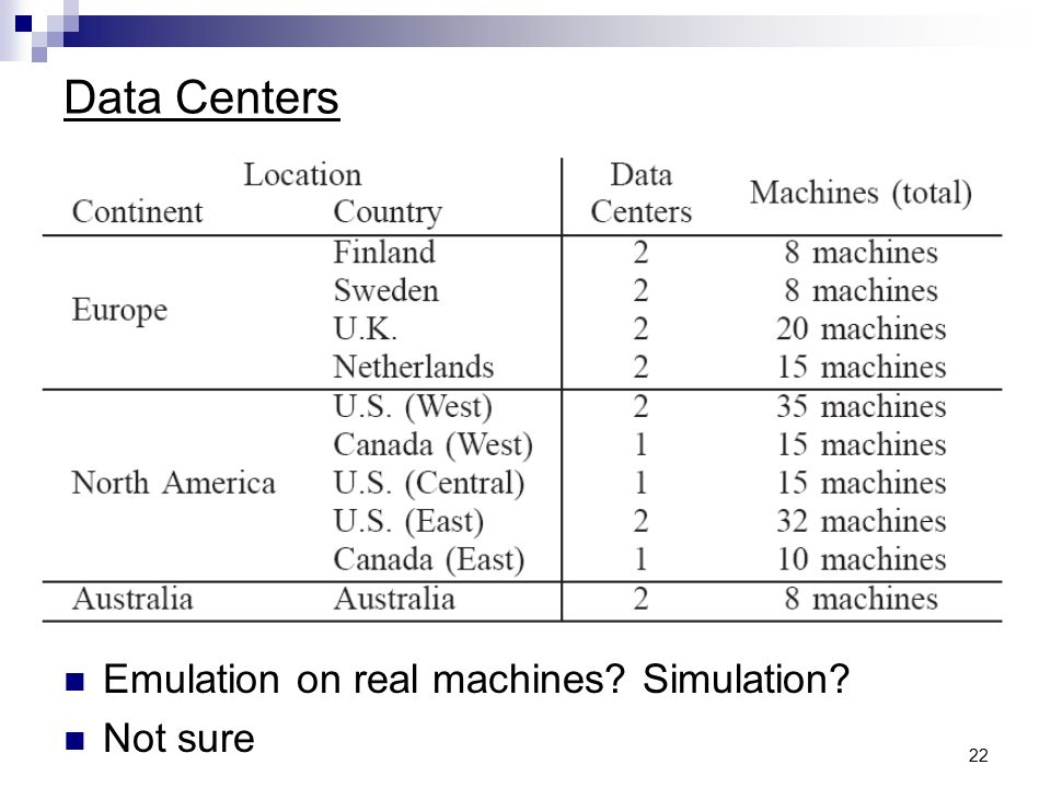 22 Data Centers Emulation on real machines Simulation Not sure