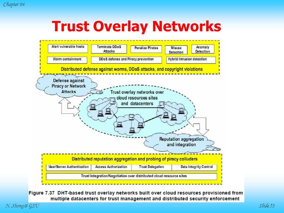 critical thinking overlay gsu