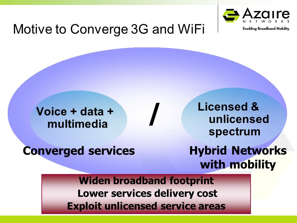 Motive to Converge 3G and WiFi Voice + data + multimedia Licensed & unlicensed spectrum / Converged services Hybrid Networks with mobility Widen broadband footprint Lower services delivery cost Exploit unlicensed service areas