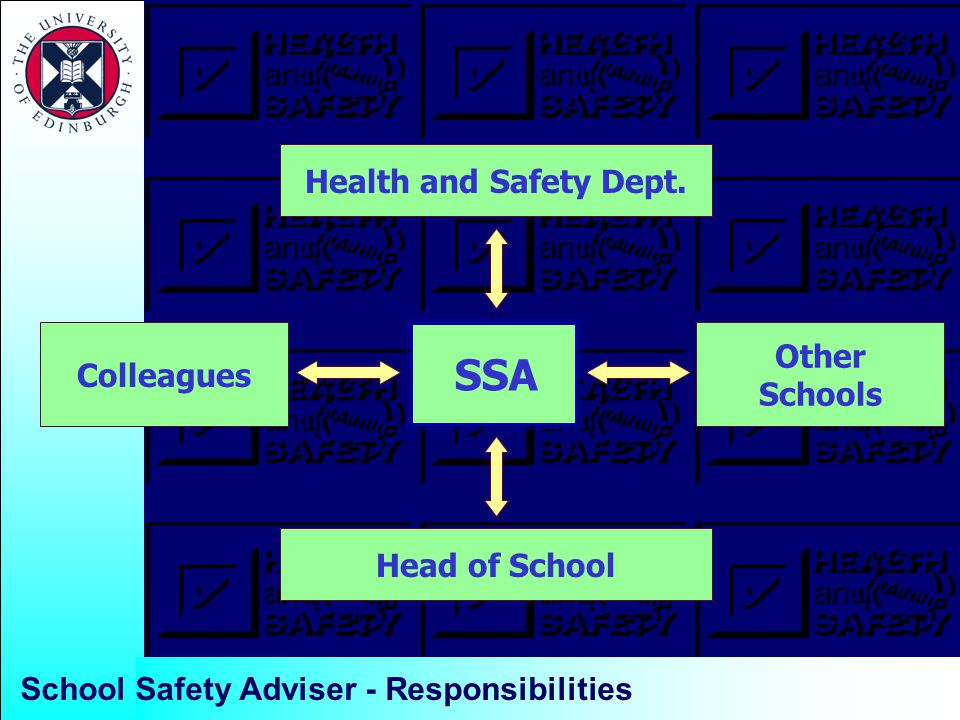 School Safety Adviser - Responsibilities SSA Colleagues Other Schools Head of School Health and Safety Dept.