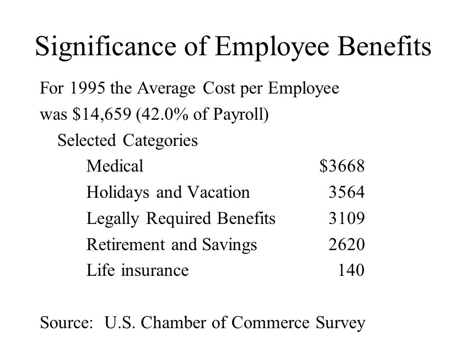 Significance of Employee Benefits For 1995 the Average Cost per Employee was $14,659 (42.0% of Payroll) Selected Categories Medical$3668 Holidays and Vacation 3564 Legally Required Benefits 3109 Retirement and Savings 2620 Life insurance 140 Source: U.S.