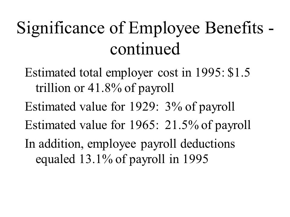 Significance of Employee Benefits - continued Estimated total employer cost in 1995: $1.5 trillion or 41.8% of payroll Estimated value for 1929: 3% of payroll Estimated value for 1965: 21.5% of payroll In addition, employee payroll deductions equaled 13.1% of payroll in 1995